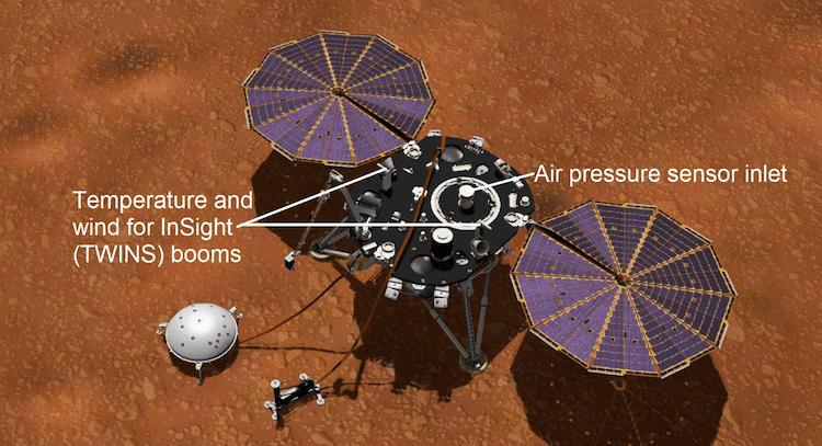 Počasí na Marsu2 min čtení