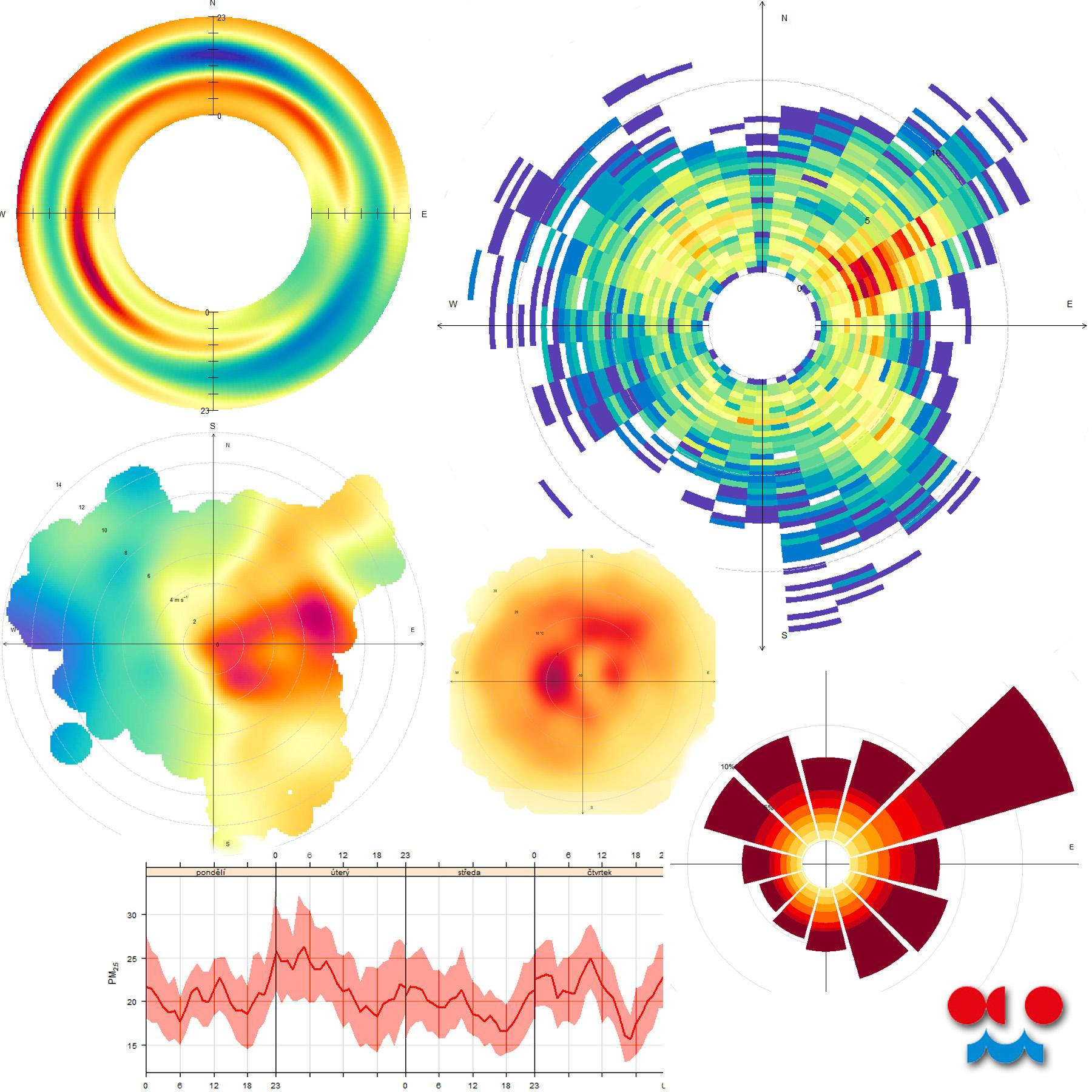Vizualizace a grafy používané k hodnocení kvality ovzduší – jak je interpretovat28 min čtení