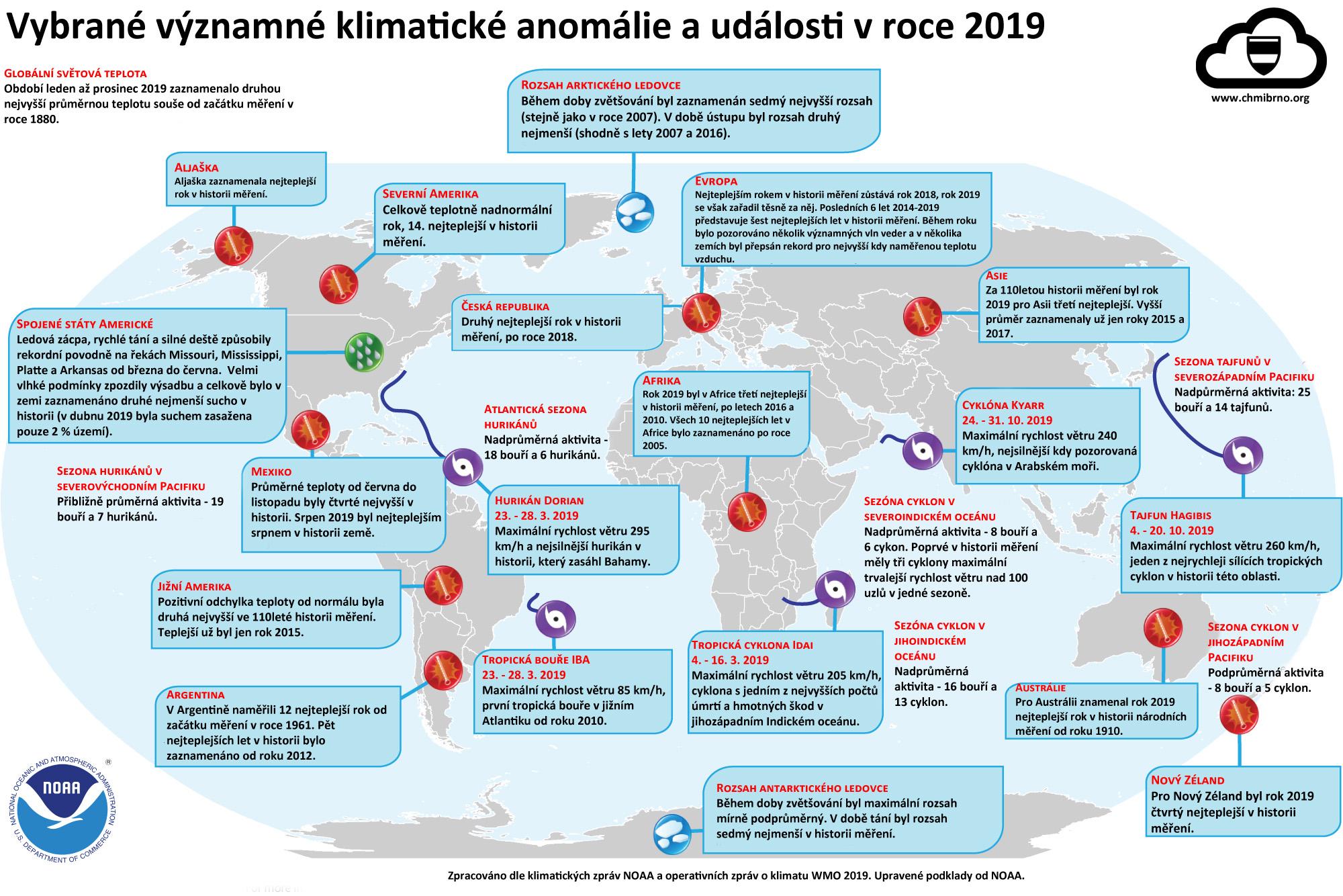 Jaký byl rok 2019? Infografika v podobě mapy od NOAA v upravené verzi pro ČR.1 min čtení