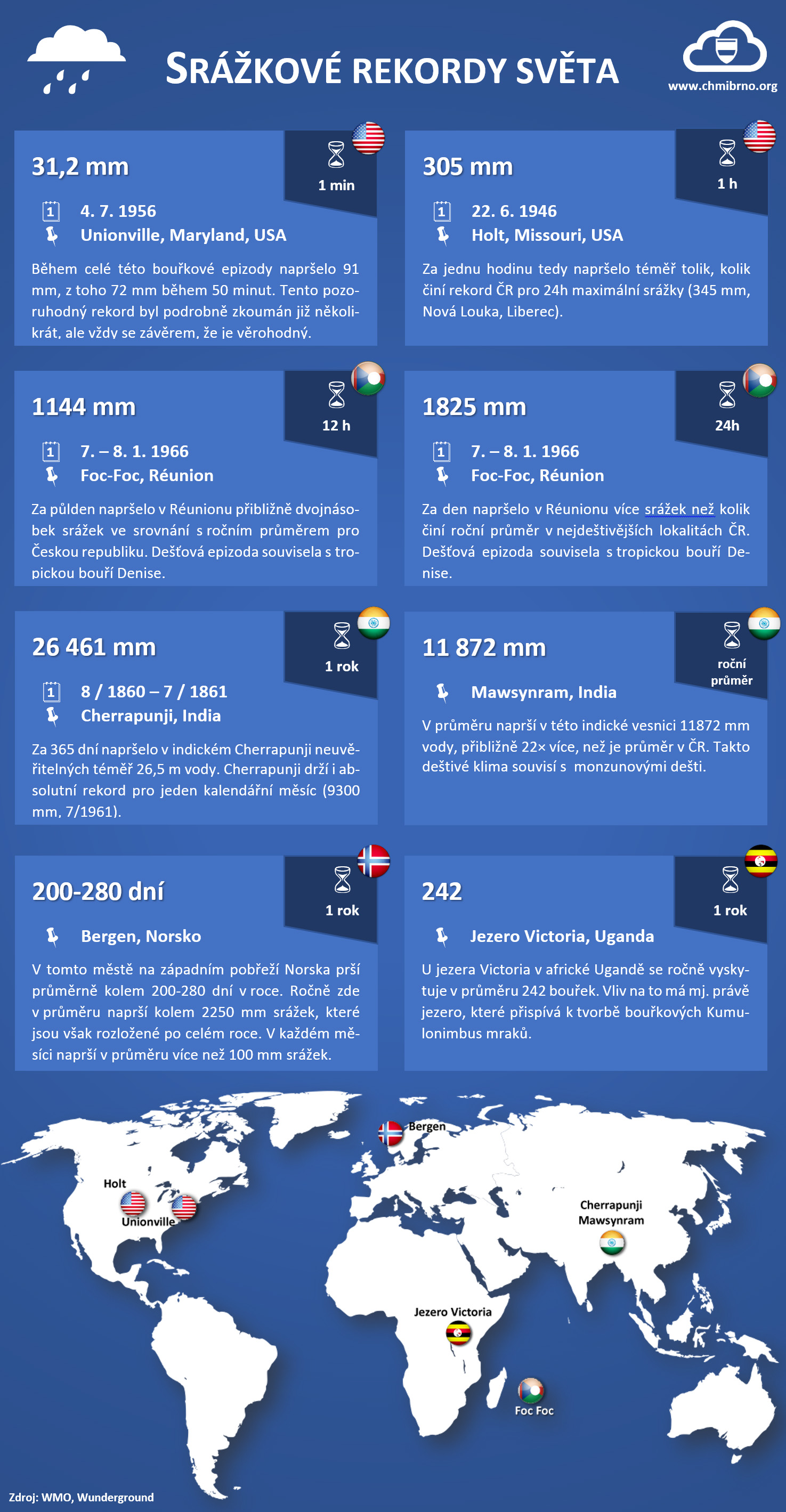 Srážkové rekordy světa2 min čtení