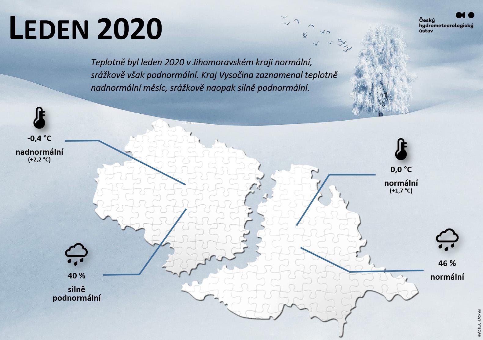 Leden 2020 v krajích Jihomoravský a Vysočina3 min čtení