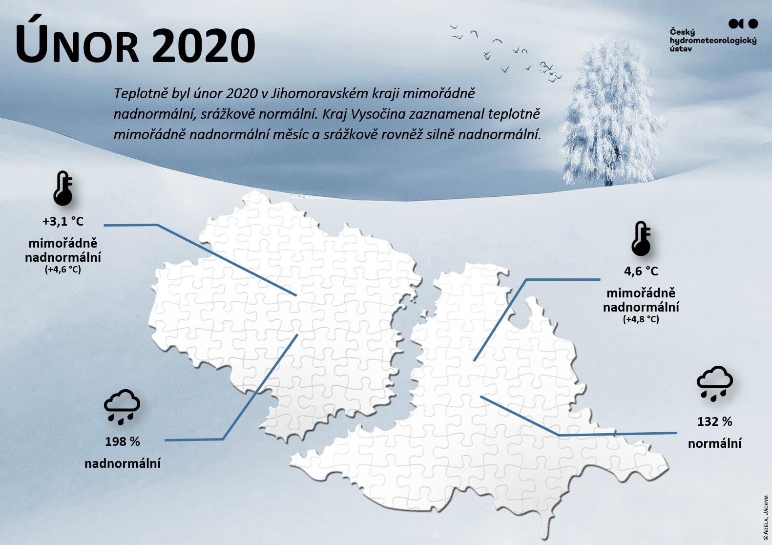 Únor 2020 v krajích Jihomoravský a Vysočina3 min čtení