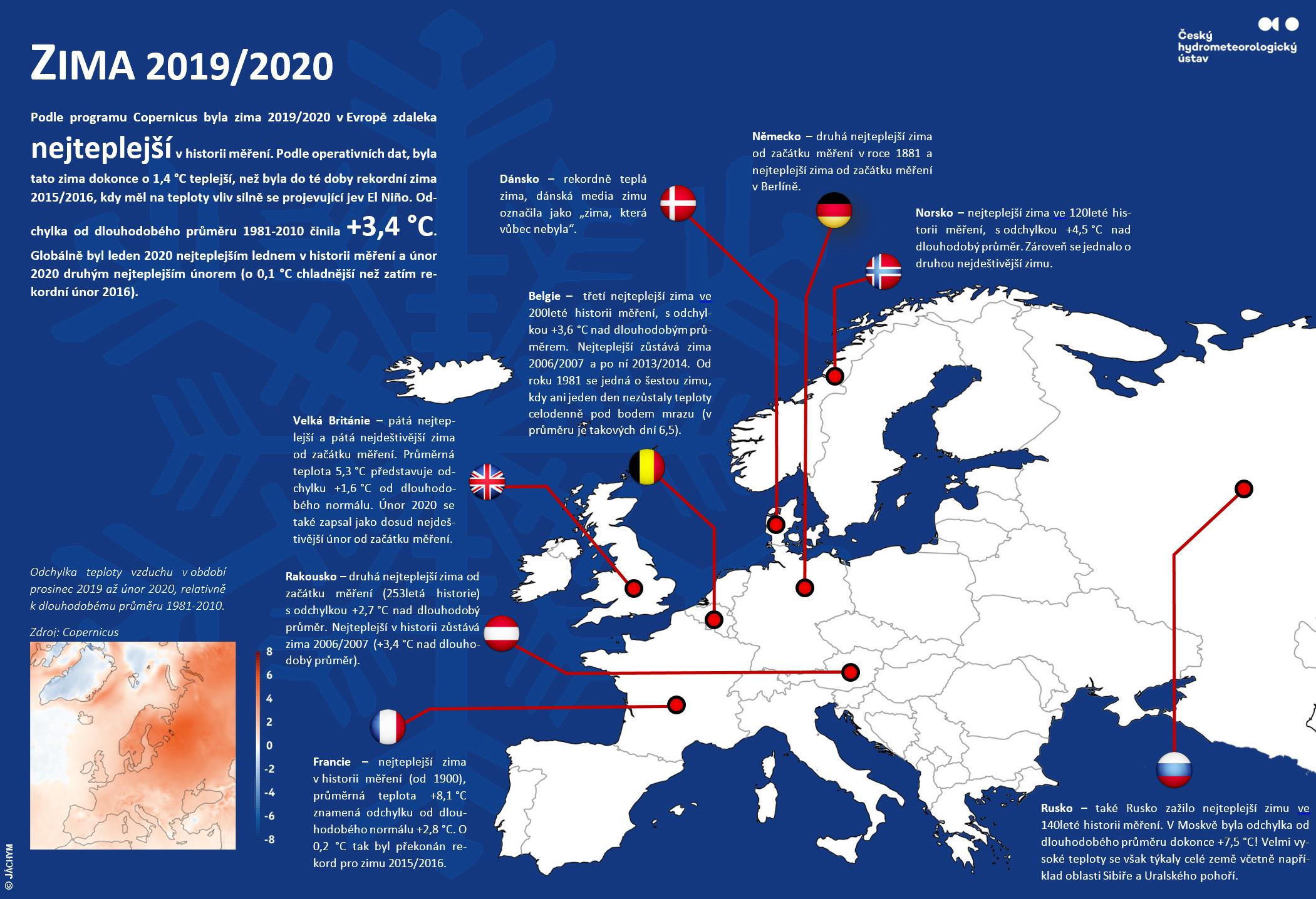 Zima 2020 – v Evropě nejteplejší v historii měření1 min čtení