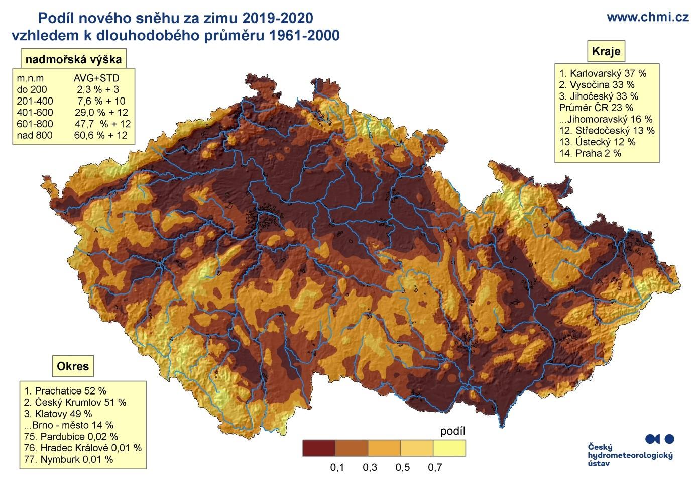 Sněhové podmínky během zimy 2019-20201 min čtení