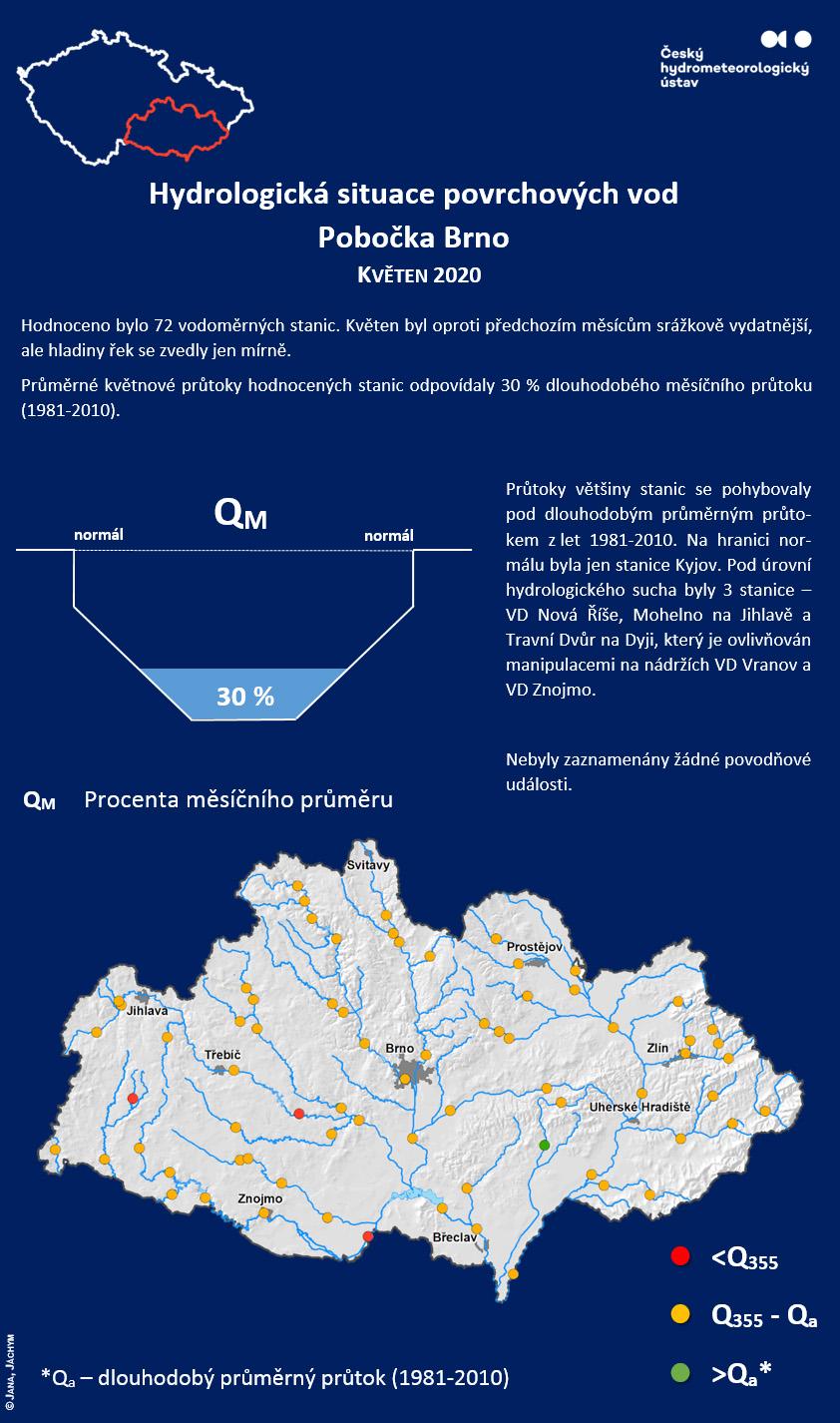 Hydrologická situace povrchových vod Pobočka Brno – květen 20201 min čtení