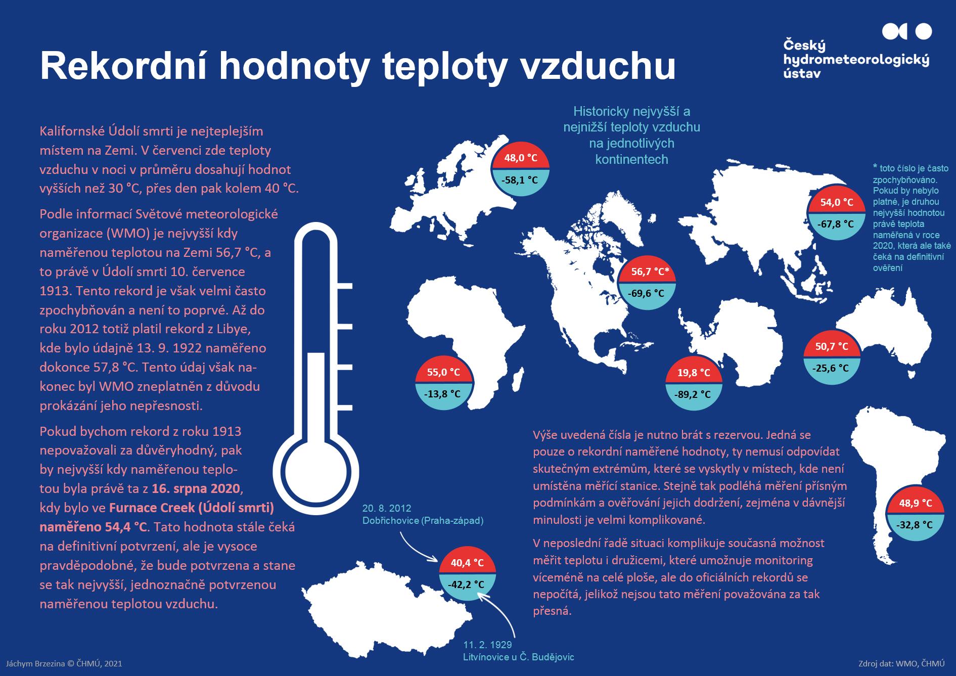 Rekordní hodnoty teploty vzduchu