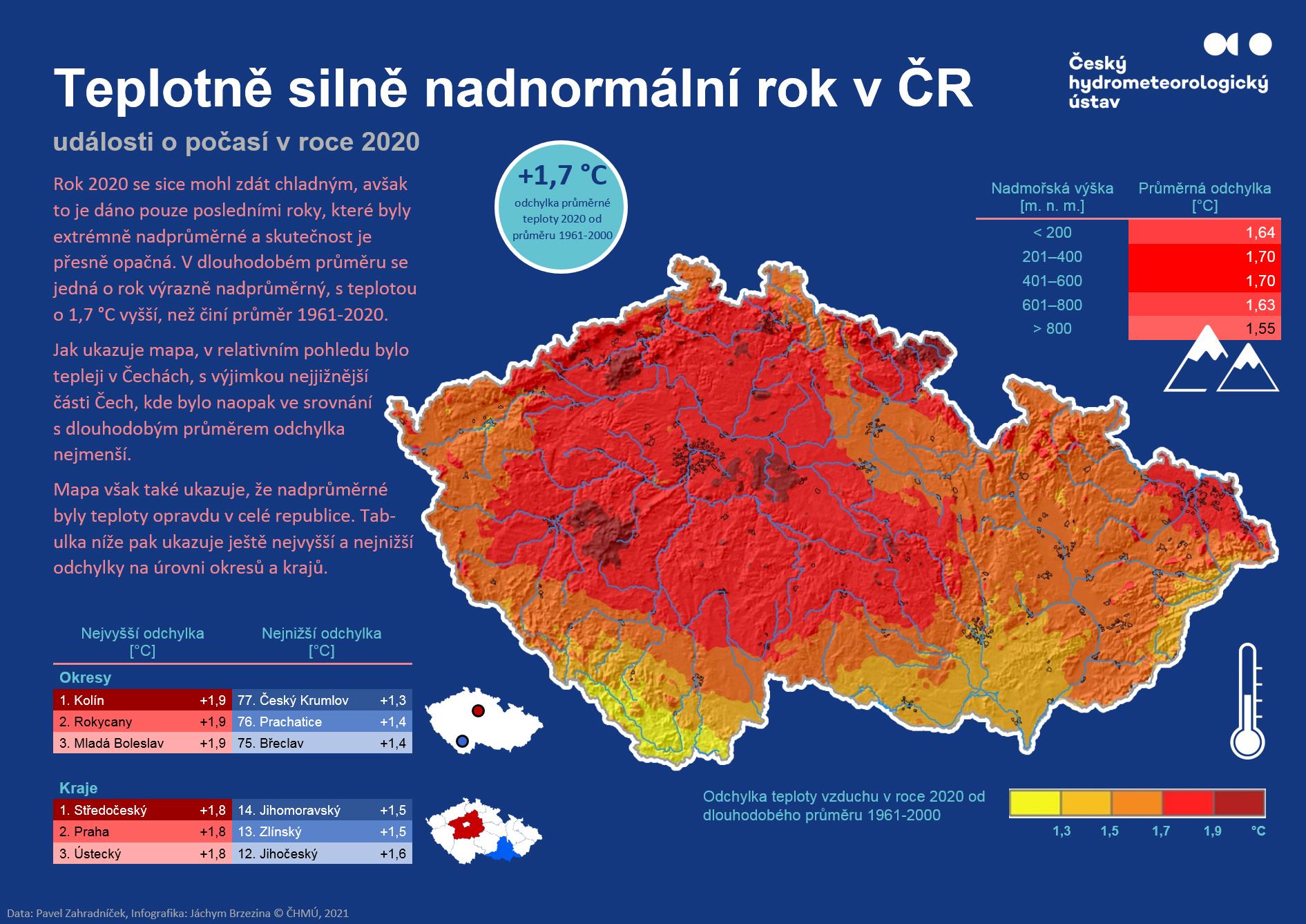 2020 – teplotně silně nadnormální rok v ČR – mapa