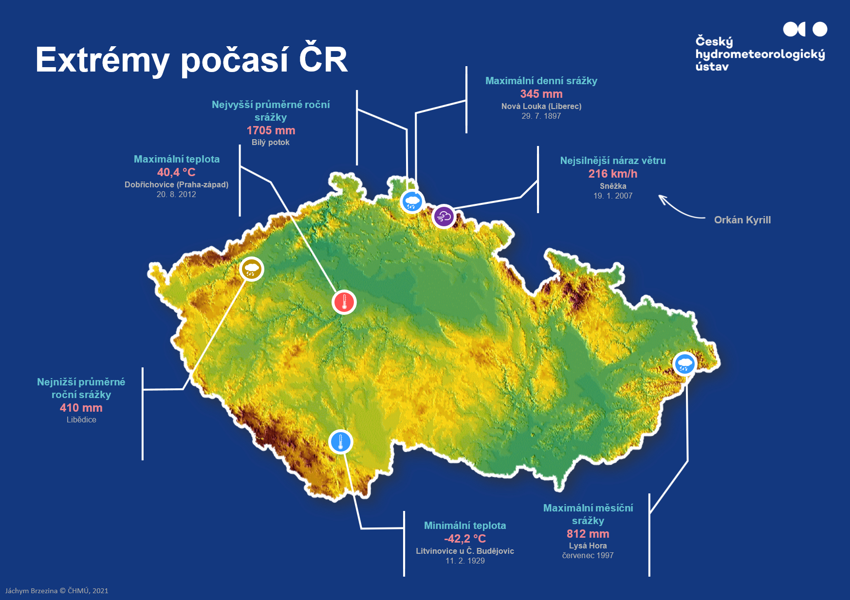 Extrémy počasí v České republice*