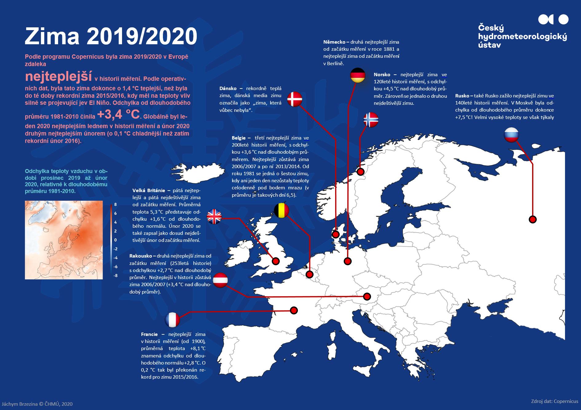 Zima 2019/2020 v Evropě