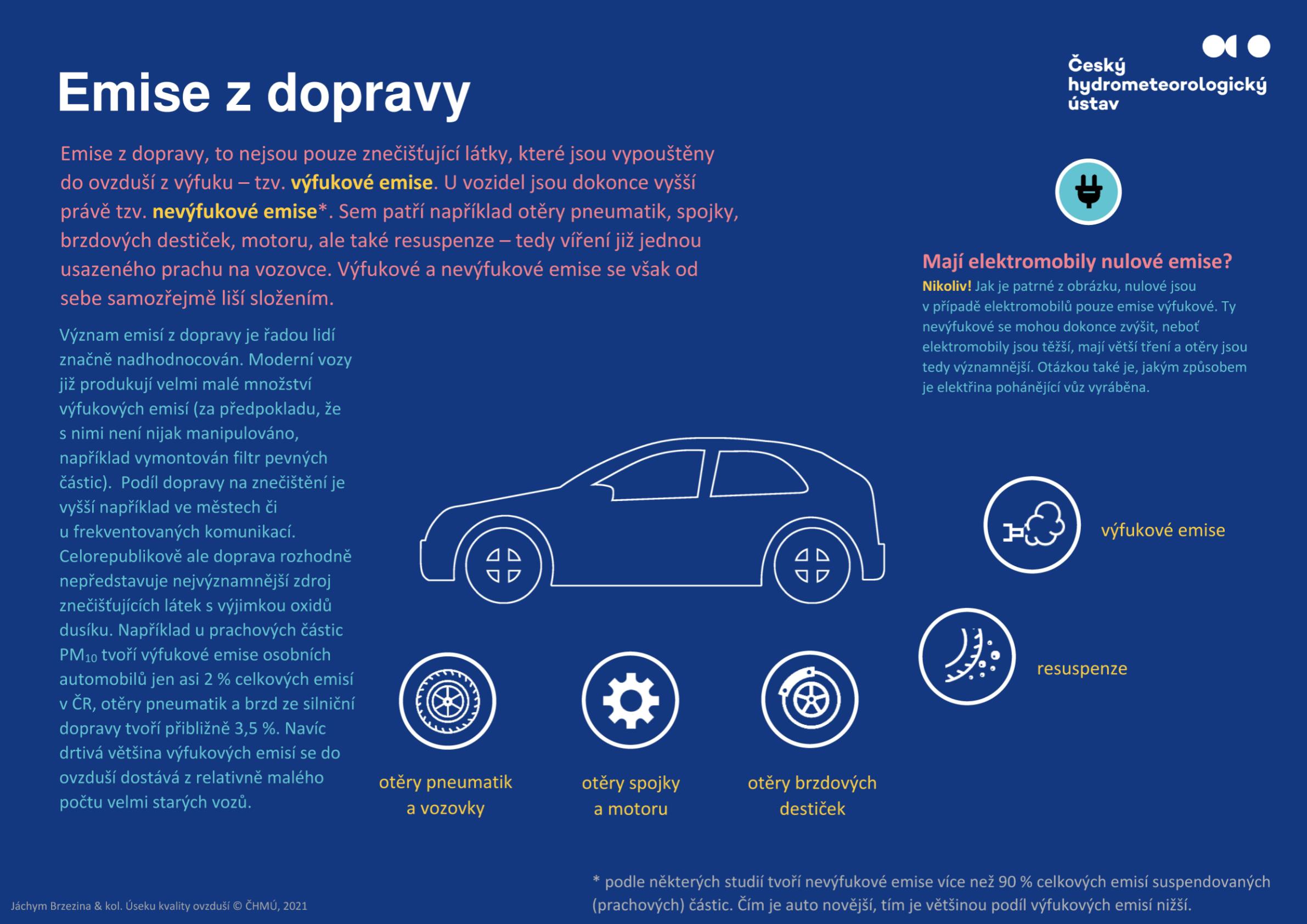 Emise z dopravy1 min čtení