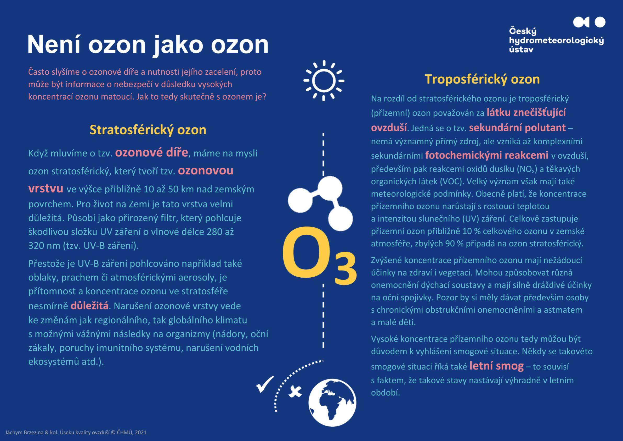 Přízemní ozon*
