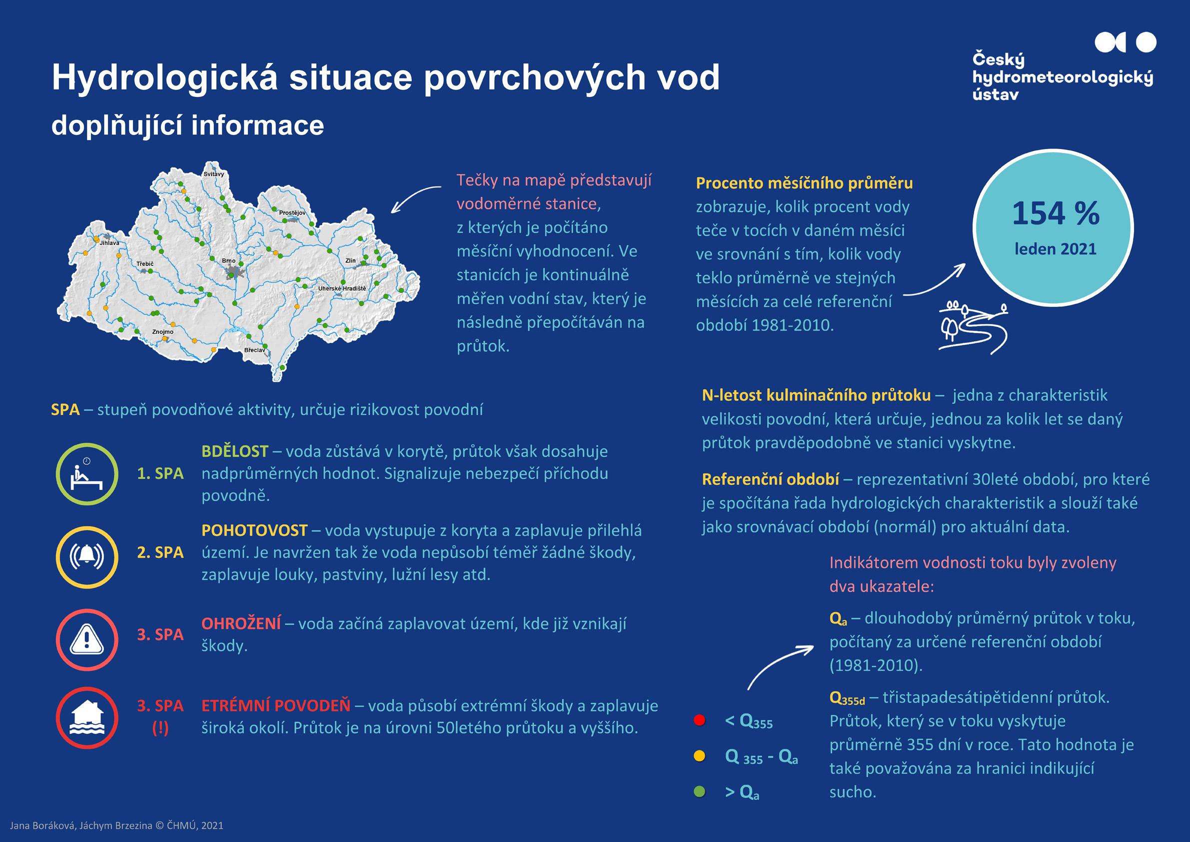 Hydrologická situace povrchových vod – doplňující informace