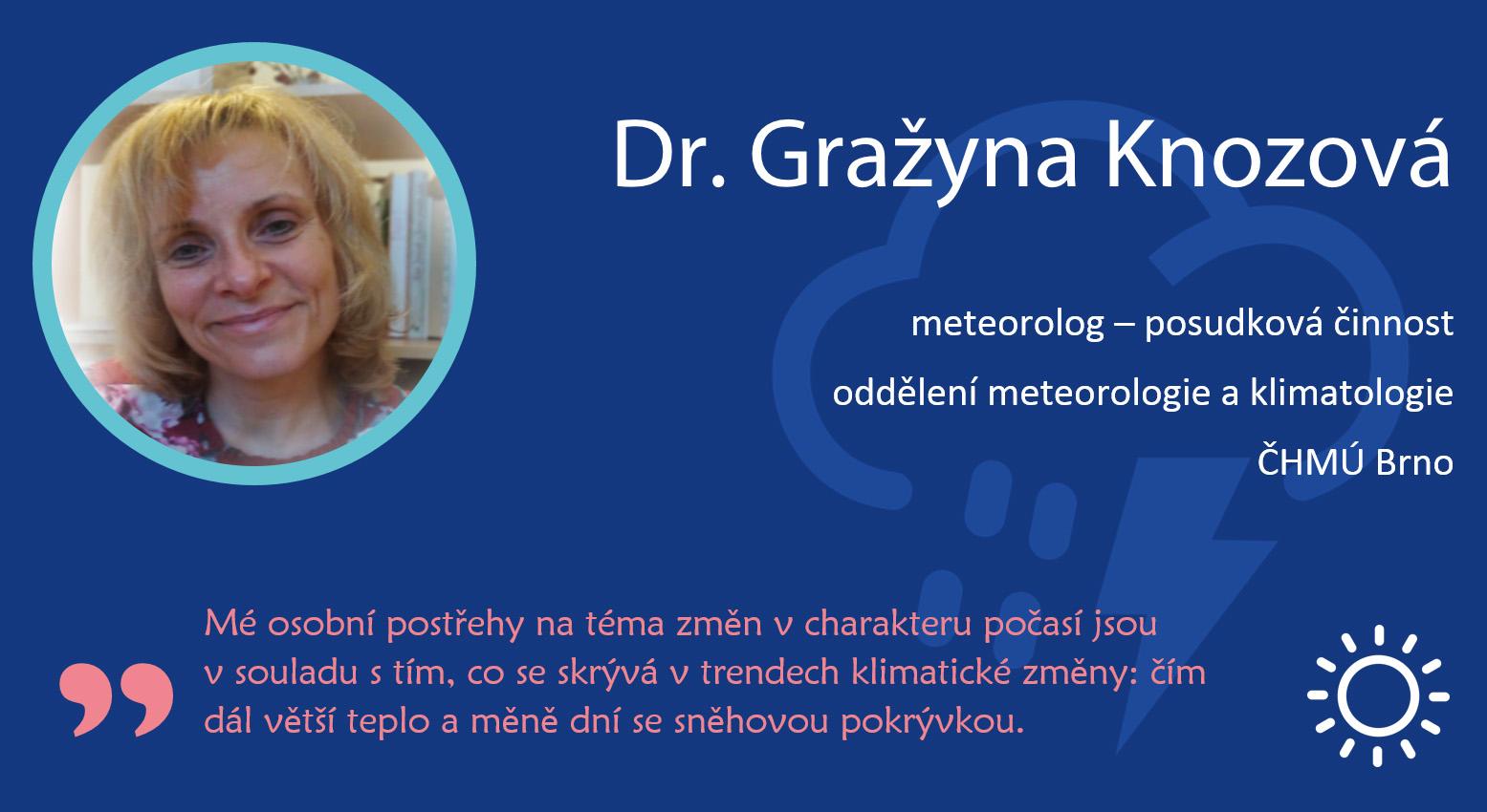 Rozhovor: Gražyna Knozová, posudkářka oddělení meteorologie a klimatologie9 min čtení