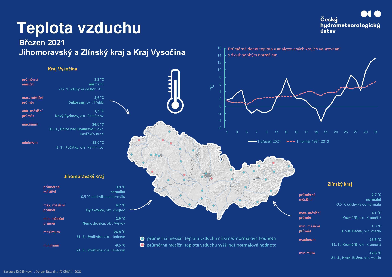 Teplota vzduchu v březnu 2021 – Jihomoravský kraj, Zlínský kraj a Kraj Vysočina1 min čtení