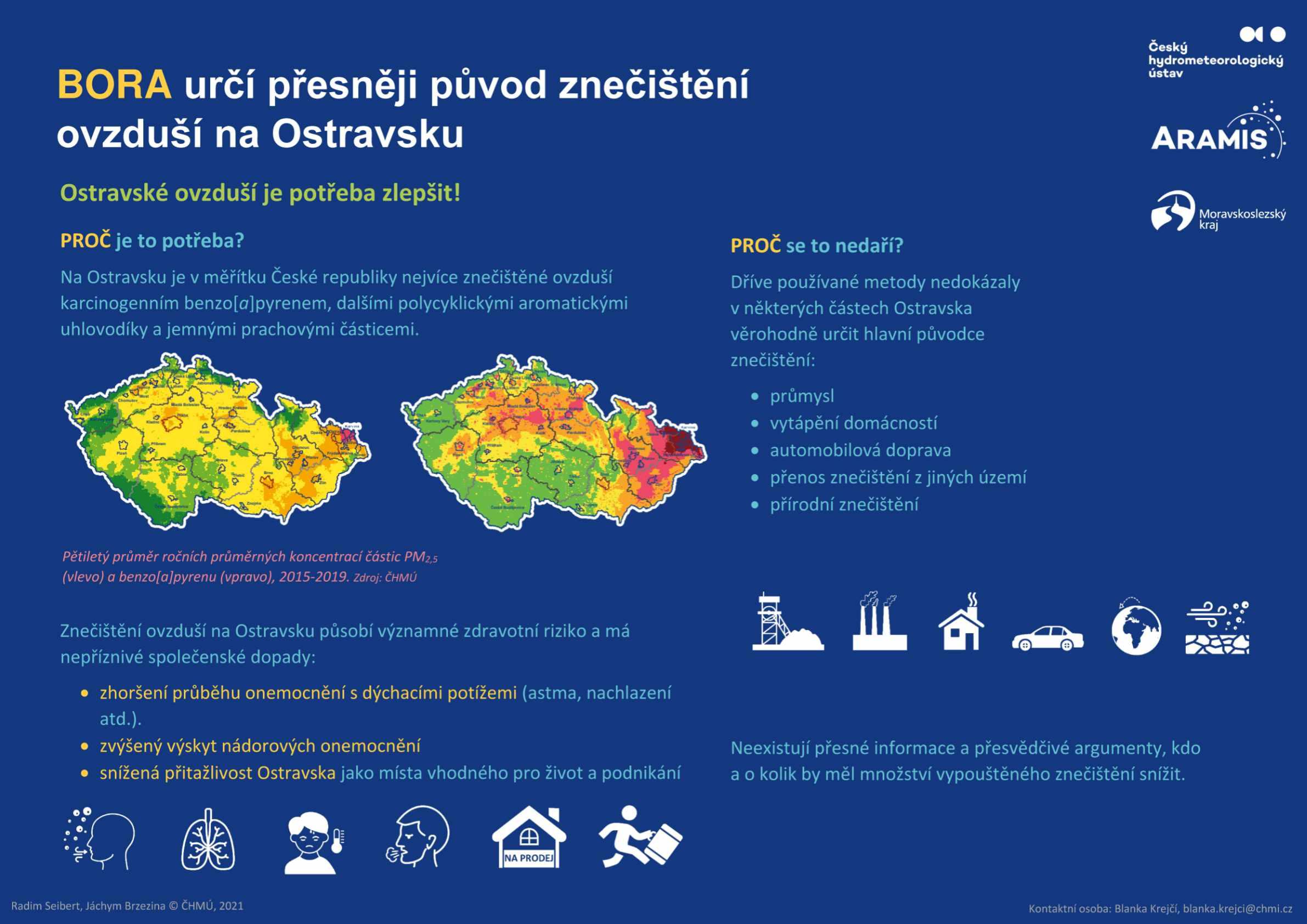 Koncept BORA – bližší určení původu znečištění ovzduší na Ostravsku – infografika 1