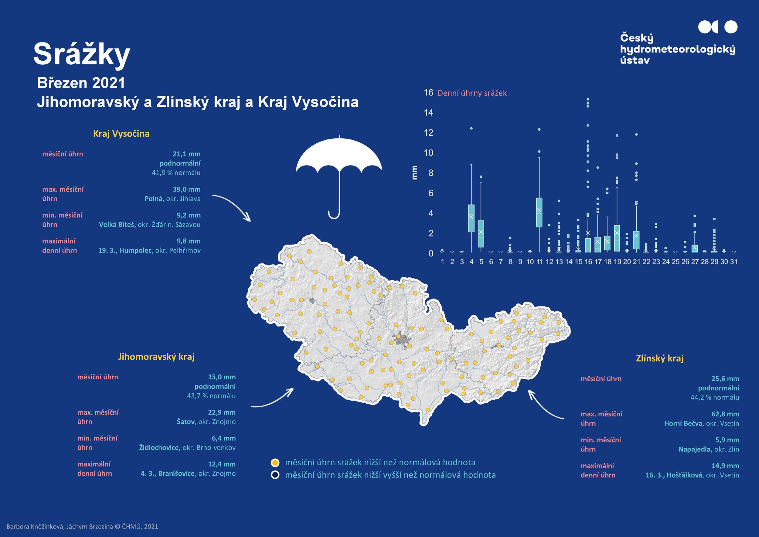 Množství srážek v březnu 2021 – Jihomoravský kraj, Zlínský kraj a Kraj Vysočina1 min čtení
