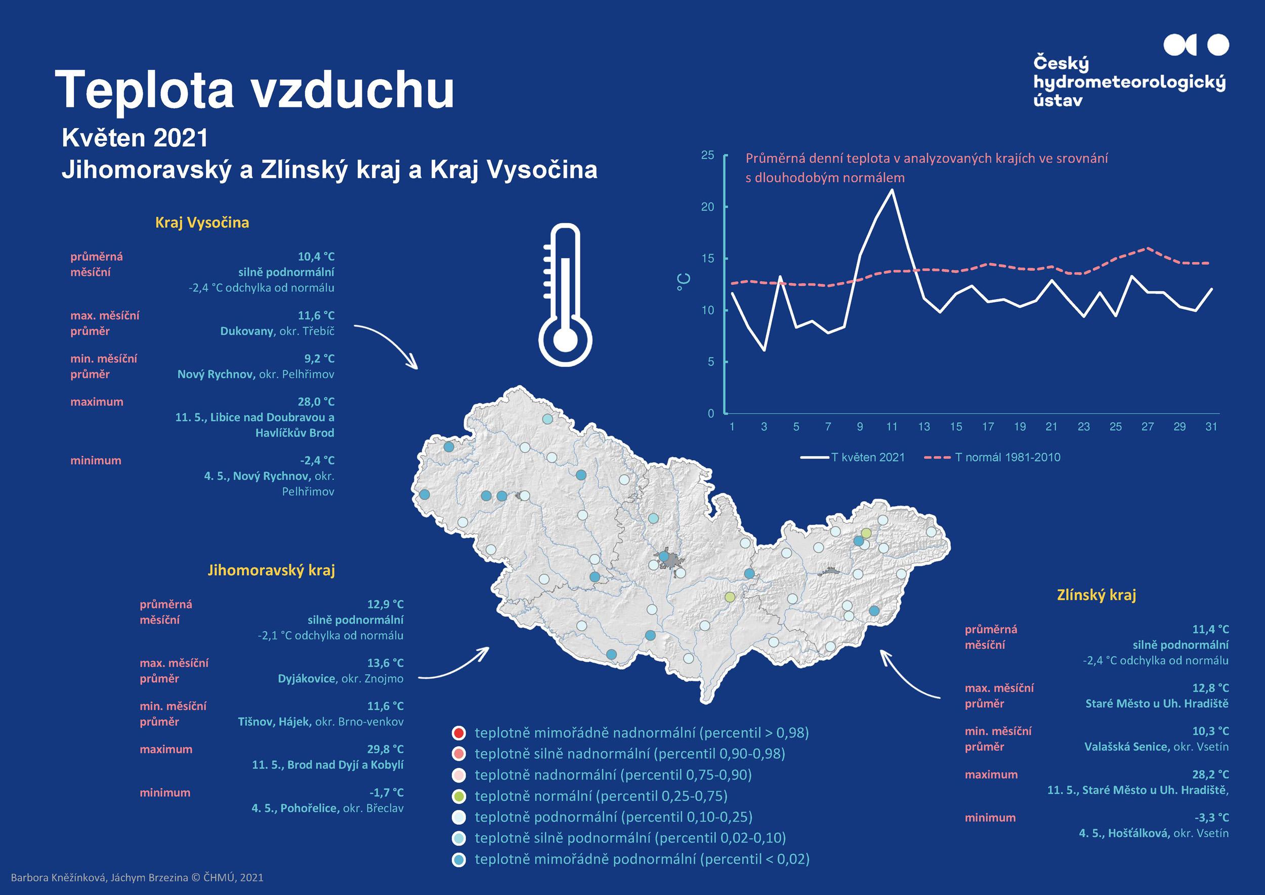 Teplota vzduchu v dubnu 2021 – Jihomoravský kraj, Zlínský kraj a Kraj Vysočina1 min čtení