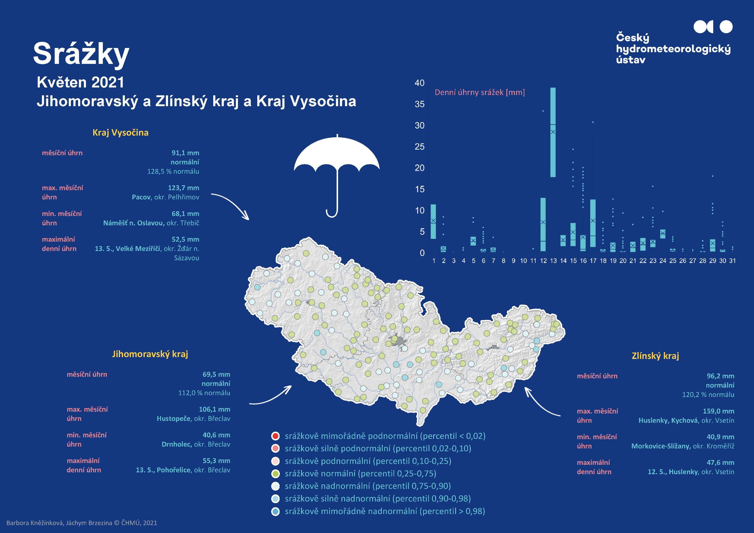 Množství srážek v květnu 2021 – Jihomoravský kraj, Zlínský kraj a Kraj Vysočina1 min čtení