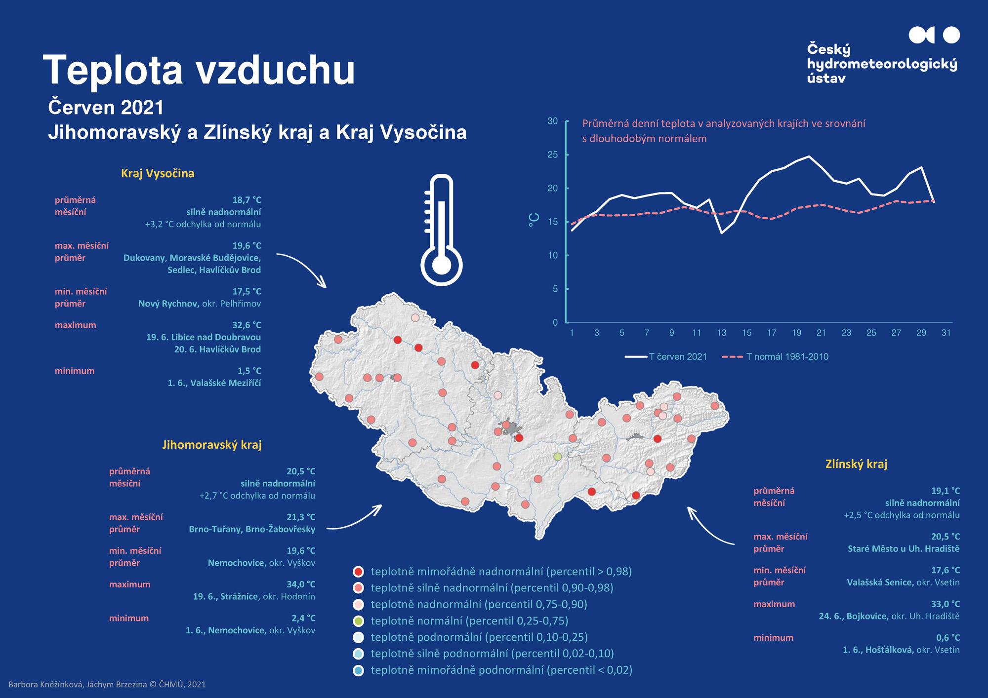 Teplota vzduchu v červnu 2021 – Jihomoravský kraj, Zlínský kraj a Kraj Vysočina1 min čtení