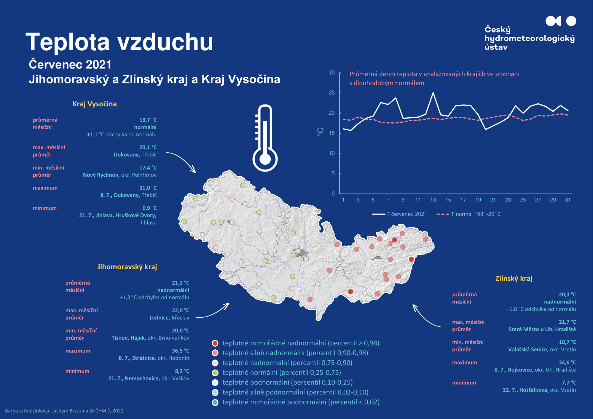 Teplota vzduchu v červenci 2021 – Jihomoravský kraj, Zlínský kraj a Kraj Vysočina1 min čtení